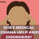 Medical Marijuana Doctors in Oklahoma